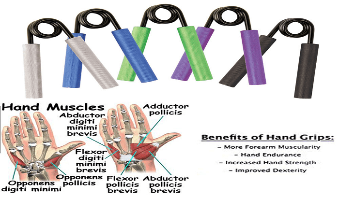 Grip hand exerciser